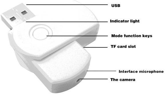 Clé USB 4G Avec Caméra Intégrée