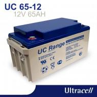 Batterie ULTRACELL UCG65-12